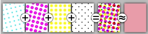 CMYK separations from left to right: The cyan separation, the magenta separation, the yellow separation, the black separation, the combined halftone pattern, and how the human eye would observe the combined halftone pattern from a sufficient distance.